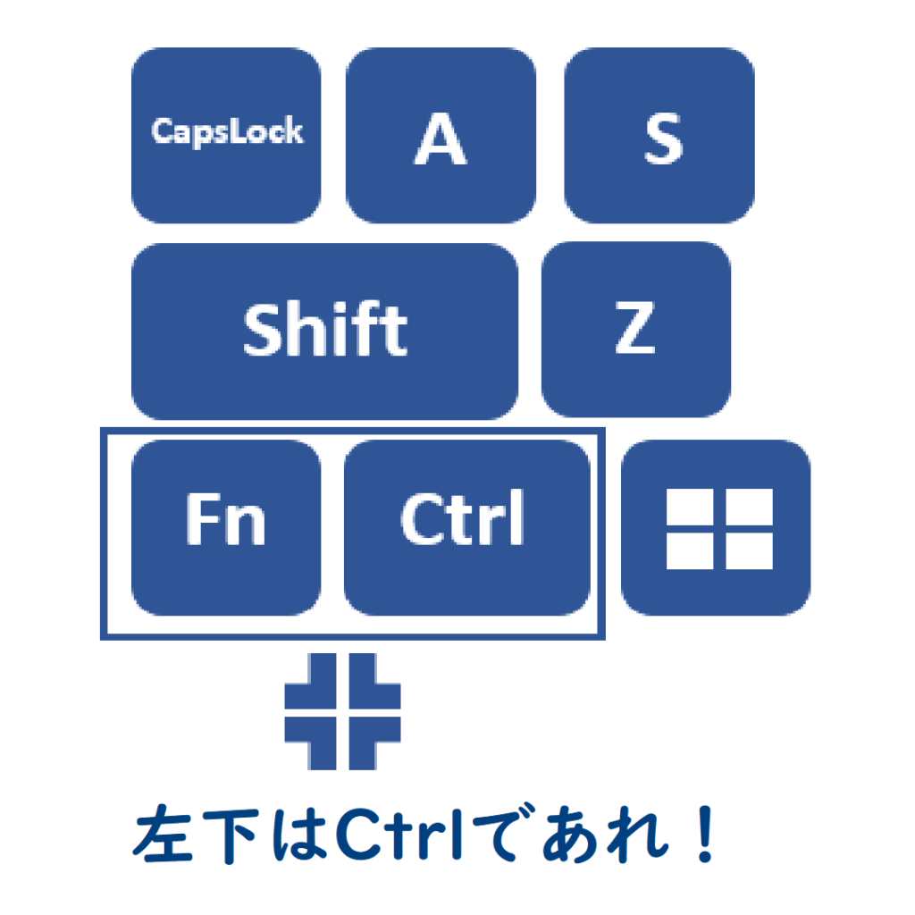 ピクトグラム_キーボード配列